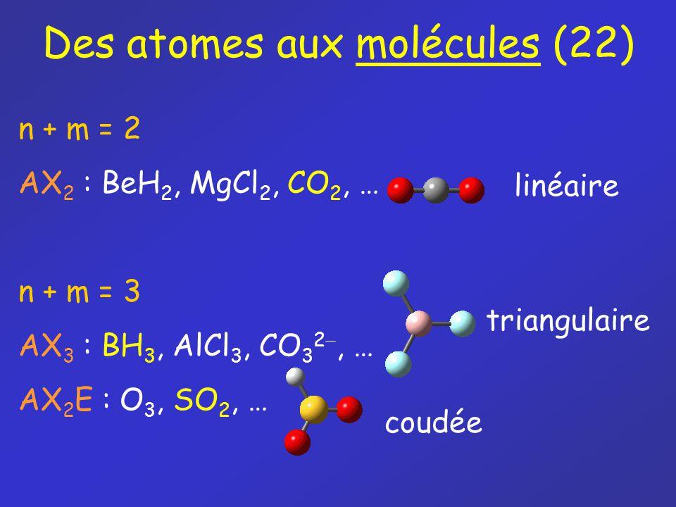 Des atomes aux molécules (22)