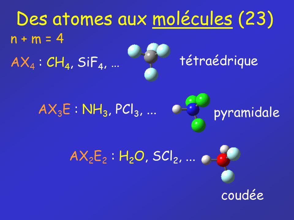 Des atomes aux molécules (23)