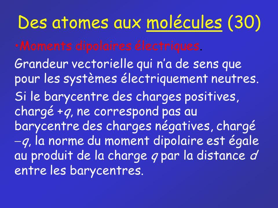Des atomes aux molécules (30)