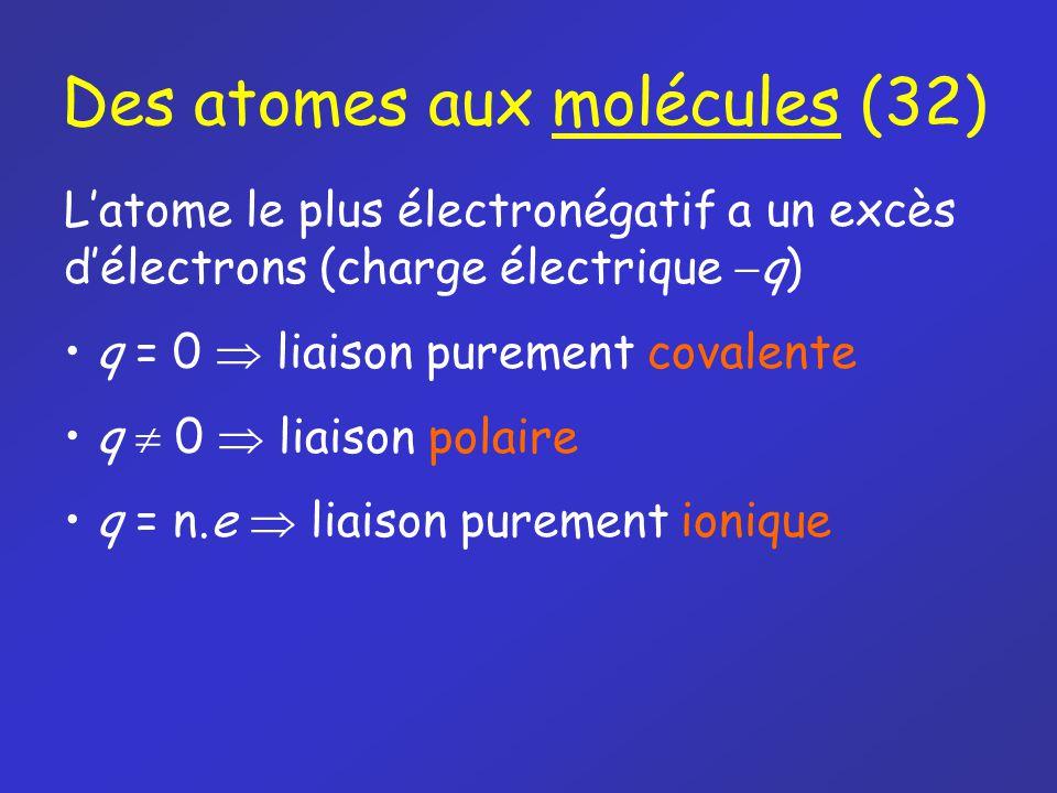 Des atomes aux molécules (32)