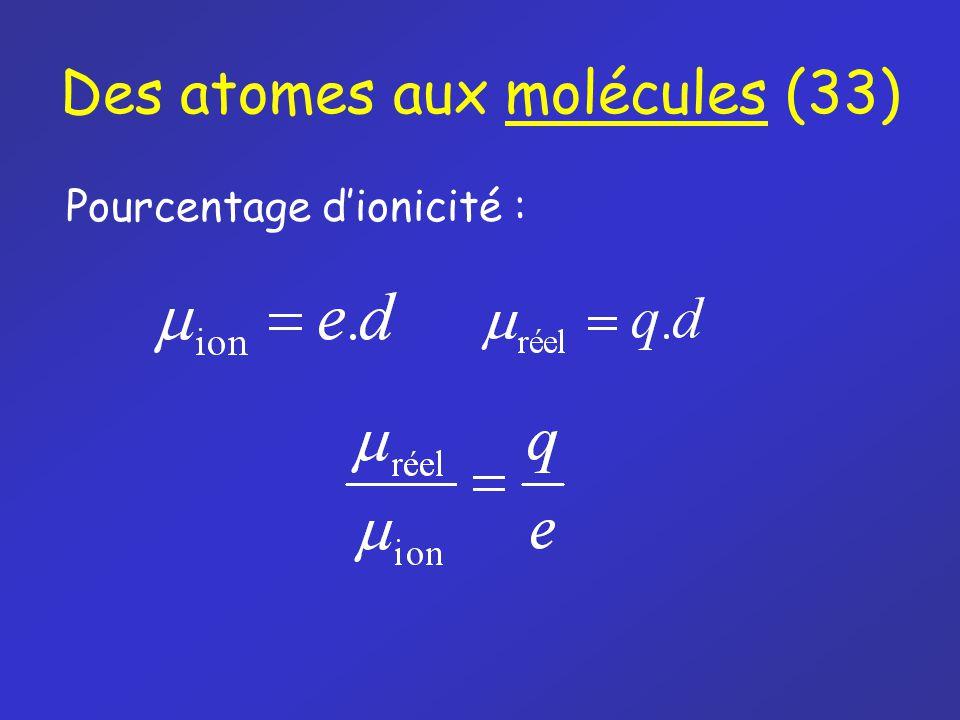 Des atomes aux molécules (33)