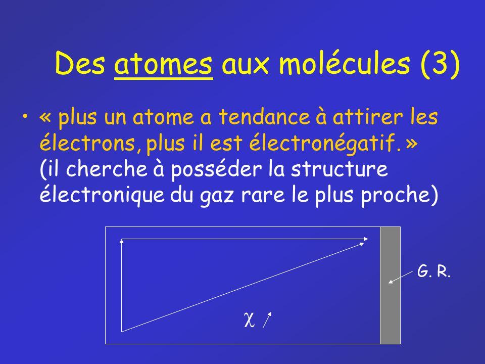 Des atomes aux molécules (3)