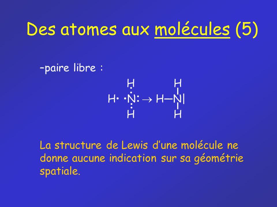 Des atomes aux molécules (5)