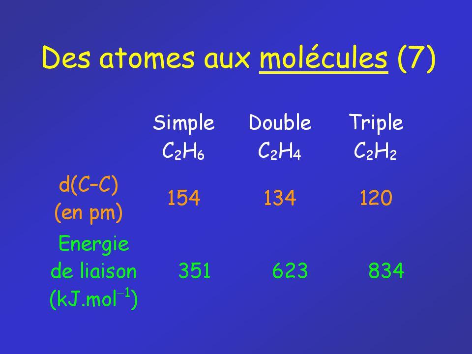 Des atomes aux molécules (7)