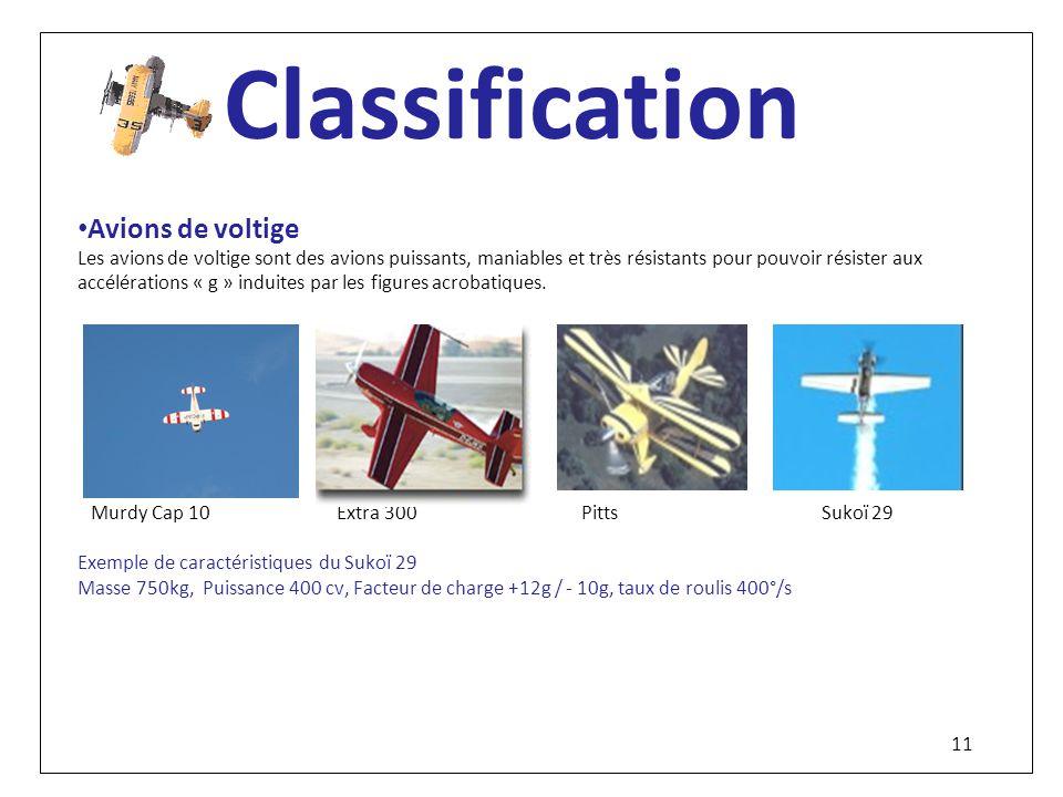 brevet d u2019initiation a u00e9ronautique