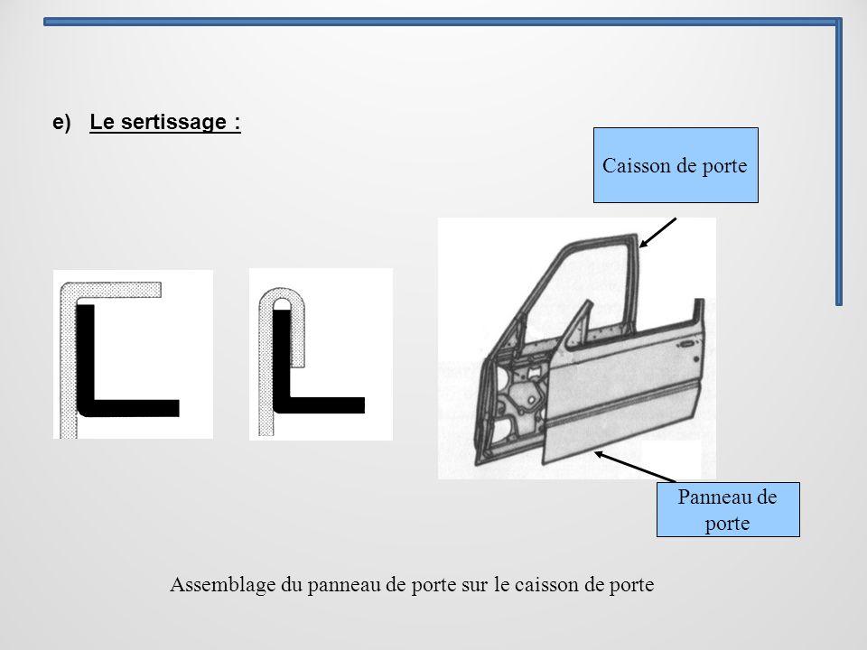e) Le sertissage : Caisson de porte. Panneau de porte.