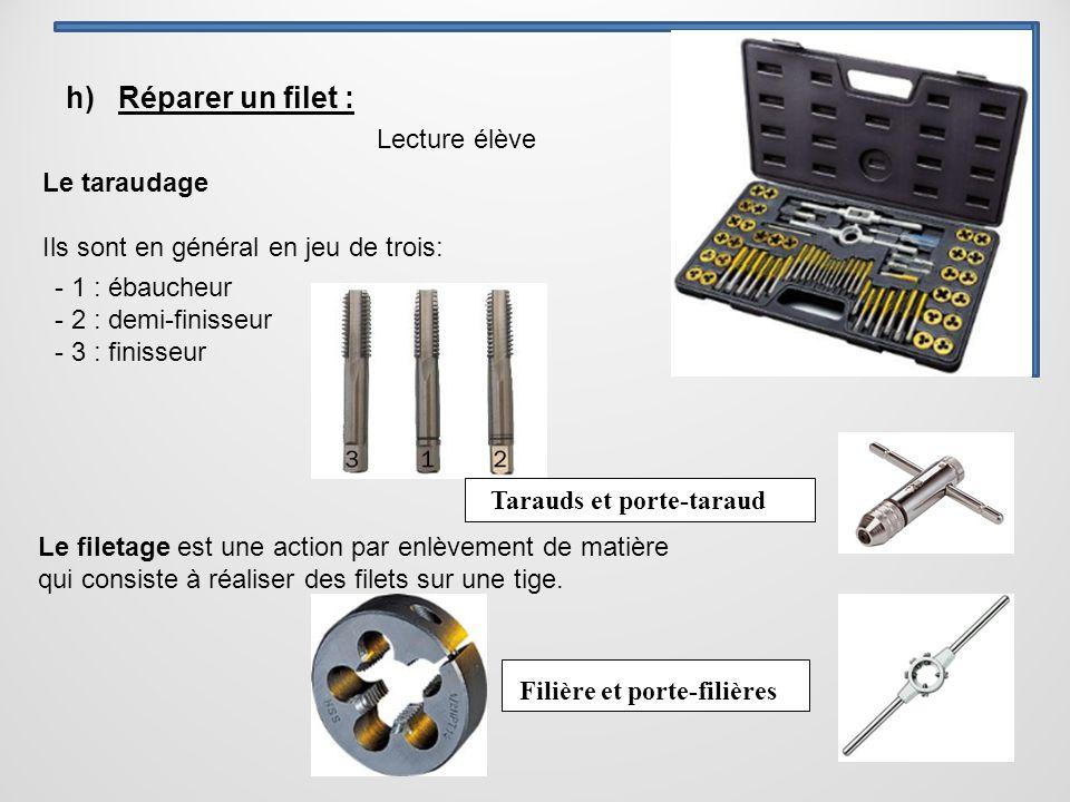 h) Réparer un filet : Lecture élève Le taraudage