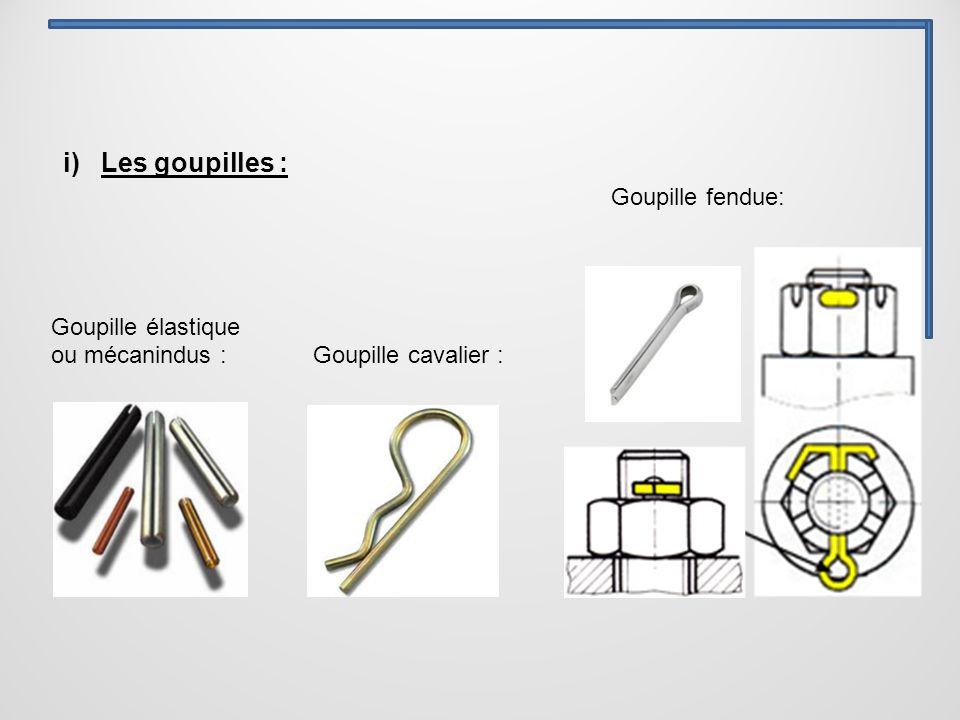 i) Les goupilles : Goupille fendue: Goupille élastique ou mécanindus :