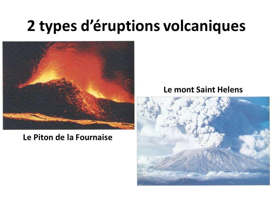 2 types d'éruptions volcaniques