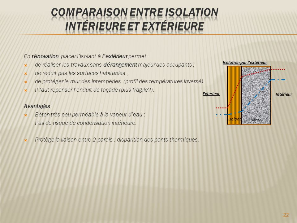 elegant comparaison entre isolation intrieure et extrieure with isolation interieur ou exterieur with beton cellulaire isolation interieure