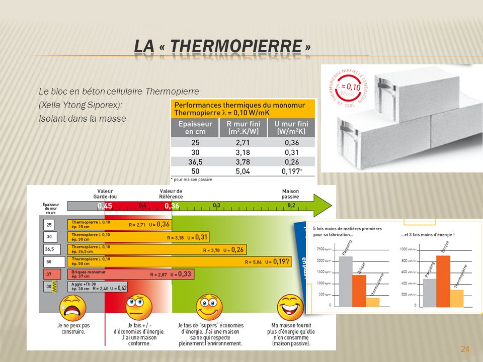 La Thermique Du Btiment  Ppt Video Online Tlcharger