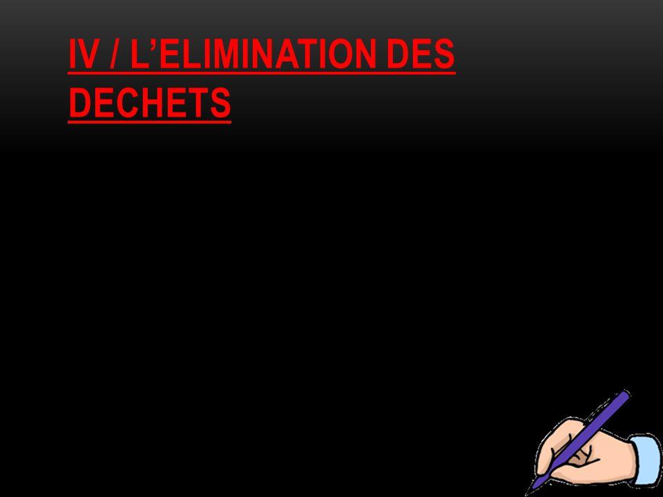 IV / l'elimination des dechets
