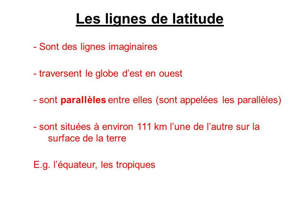 Les lignes de latitude - Sont des lignes imaginaires
