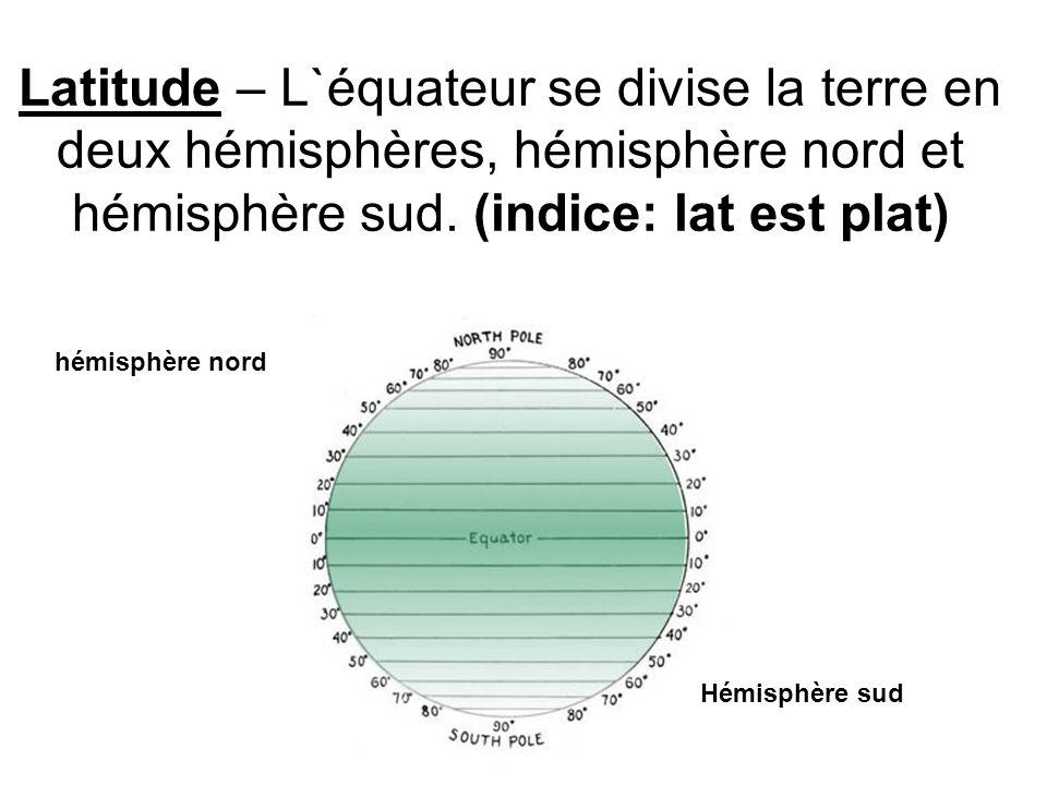 Latitude – L`équateur se divise la terre en deux hémisphères, hémisphère nord et hémisphère sud. (indice: lat est plat)