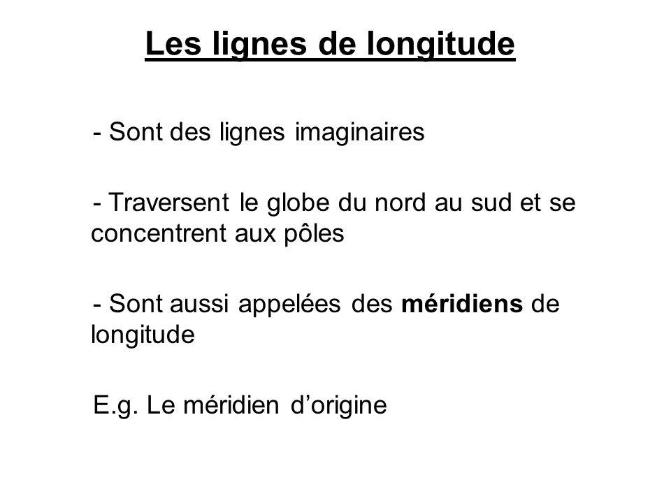 Les lignes de longitude