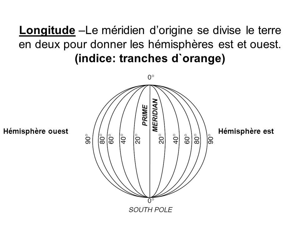 Longitude –Le méridien d'origine se divise le terre en deux pour donner les hémisphères est et ouest. (indice: tranches d`orange)
