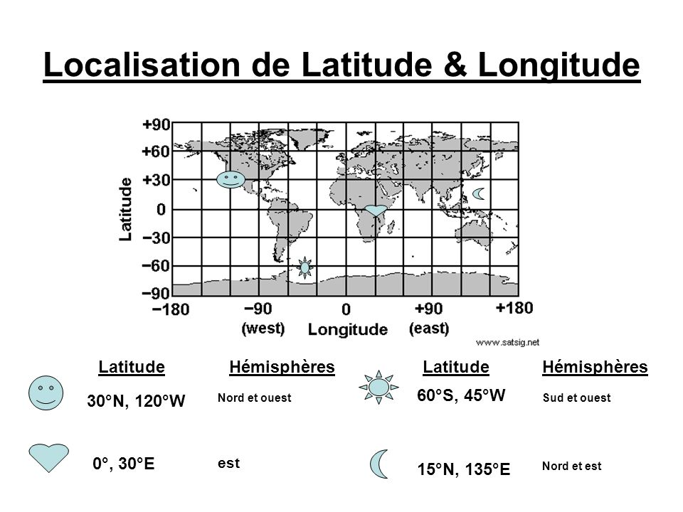Localisation de Latitude & Longitude