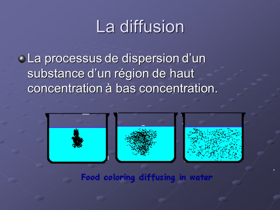 La diffusion La processus de dispersion d'un substance d'un région de haut concentration à bas concentration.