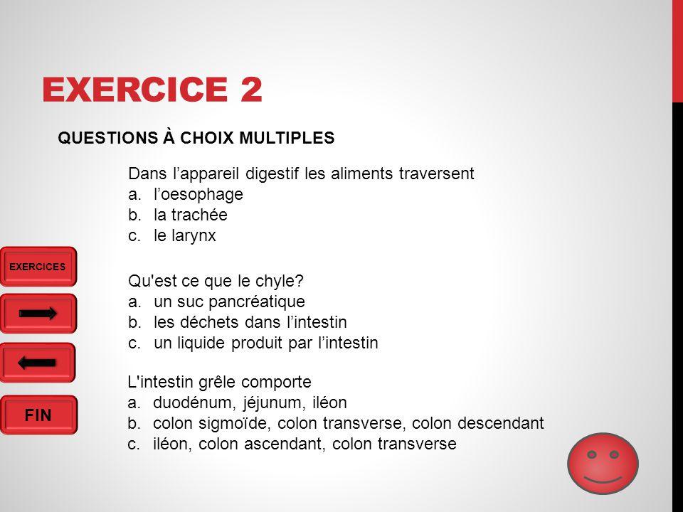 Exercice 2 QUESTIONS À CHOIX MULTIPLES