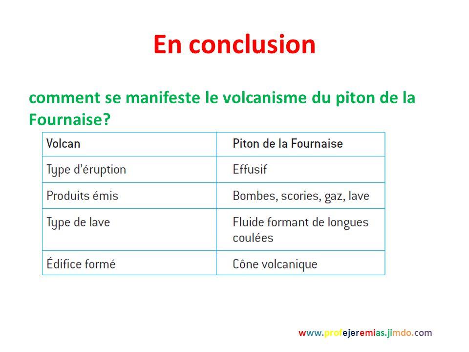 En conclusion comment se manifeste le volcanisme du piton de la Fournaise.