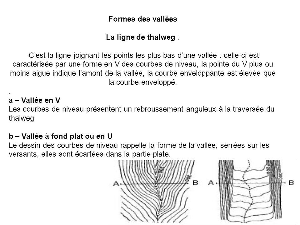 Formes des vallées La ligne de thalweg :