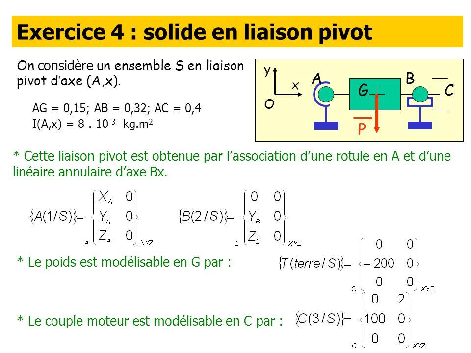 Exercice 4 : solide en liaison pivot