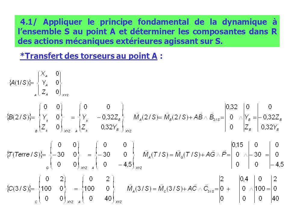 4.1/ Appliquer le principe fondamental de la dynamique à l'ensemble S au point A et déterminer les composantes dans R des actions mécaniques extérieures agissant sur S.