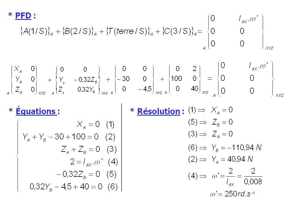 * PFD : * Équations : * Résolution :