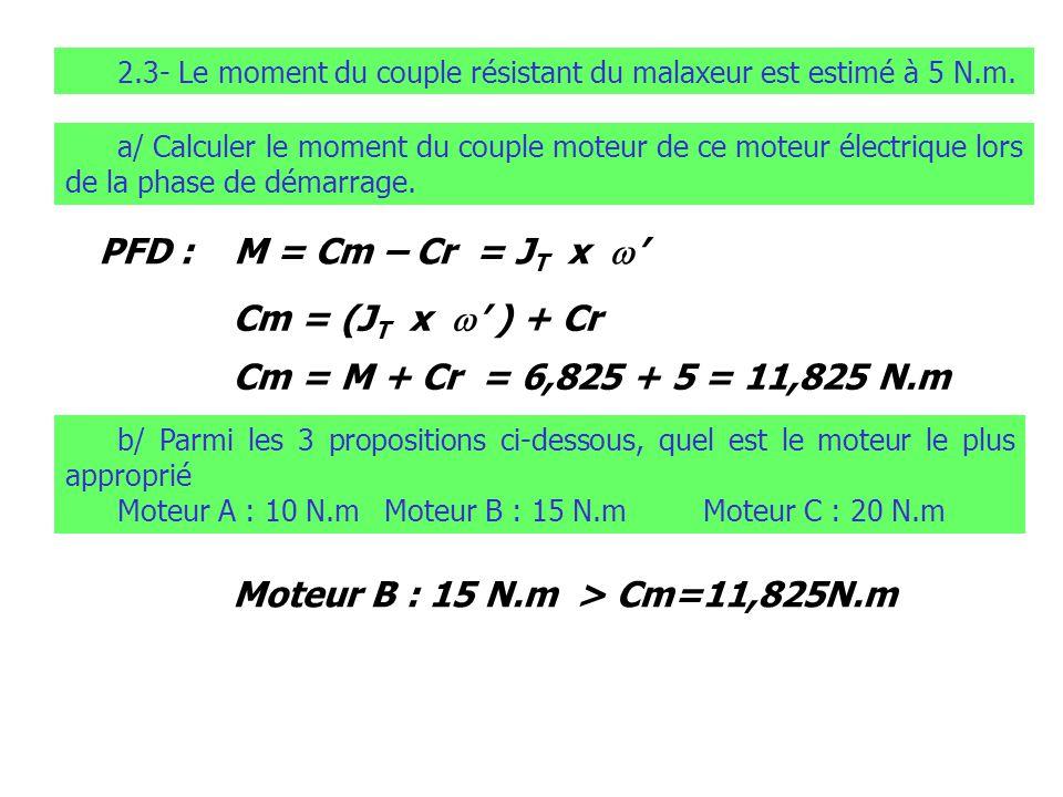 PFD : M = Cm – Cr = JT x w' Cm = (JT x w' ) + Cr