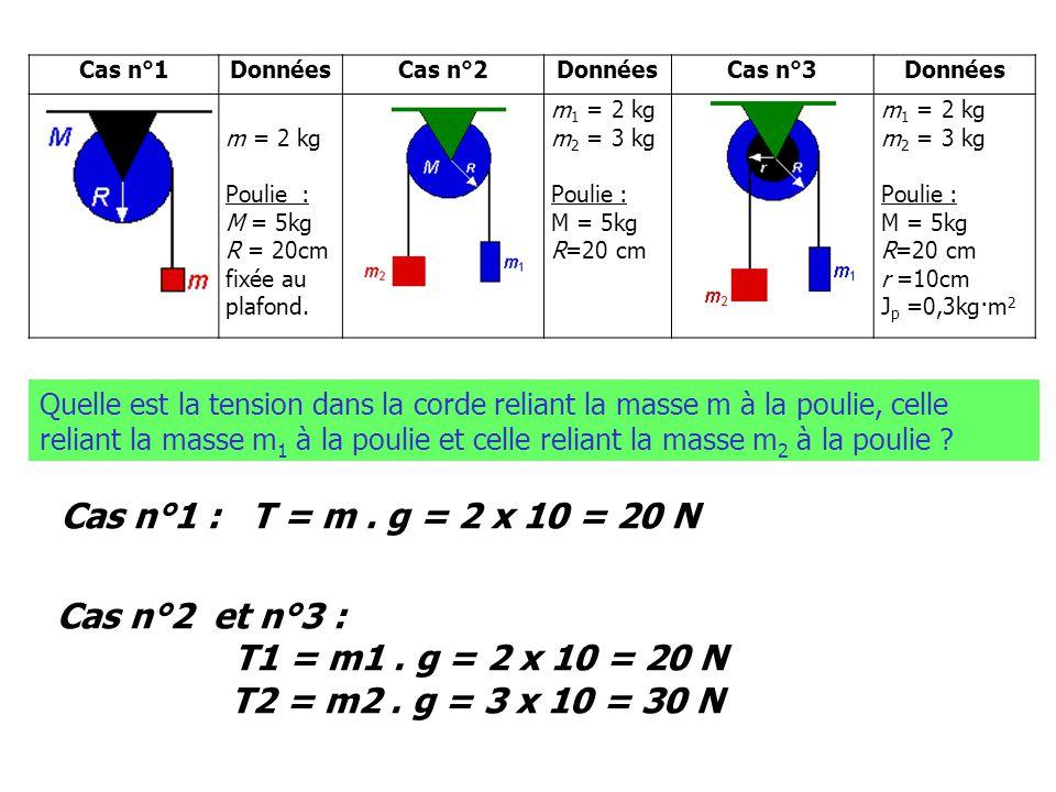 Cas n°1 : T = m . g = 2 x 10 = 20 N Cas n°2 et n°3 :