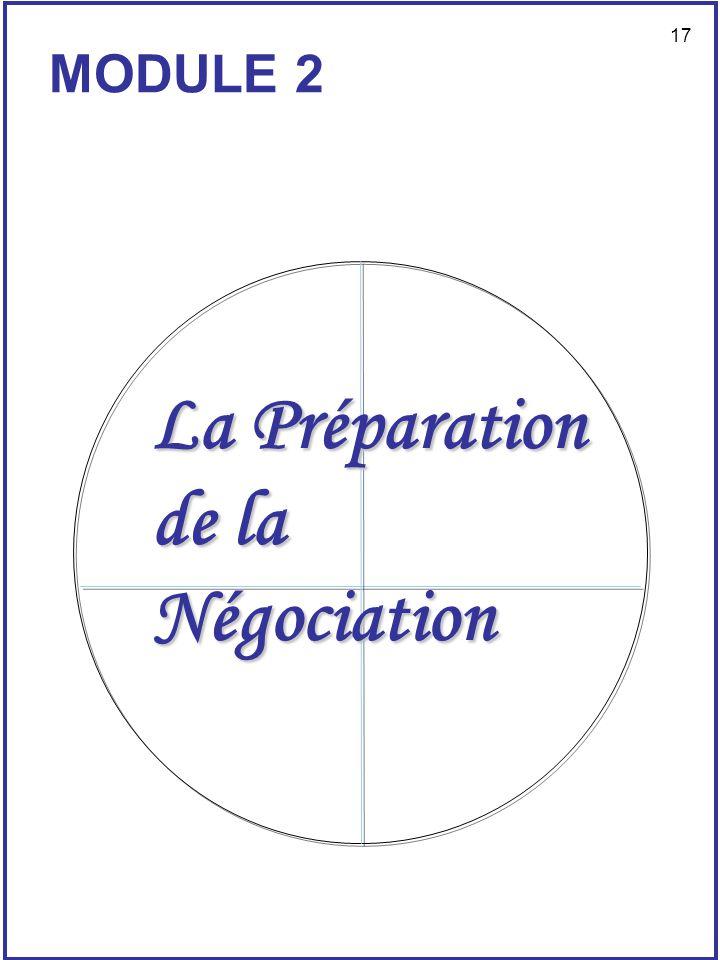 La Préparation de la Négociation