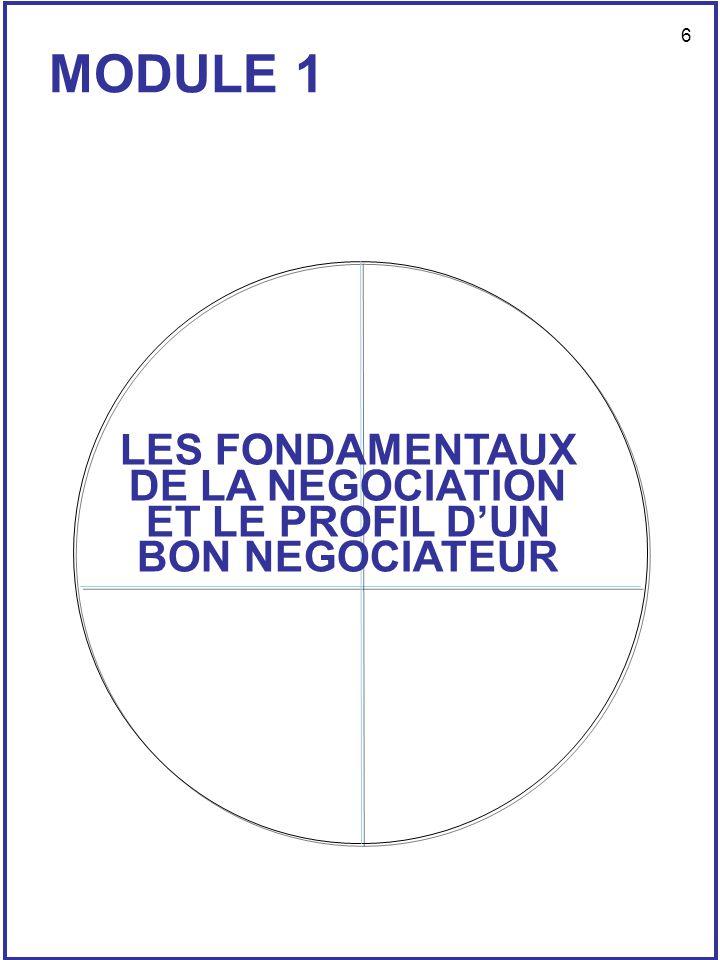 LES FONDAMENTAUX DE LA NEGOCIATION ET LE PROFIL D'UN BON NEGOCIATEUR