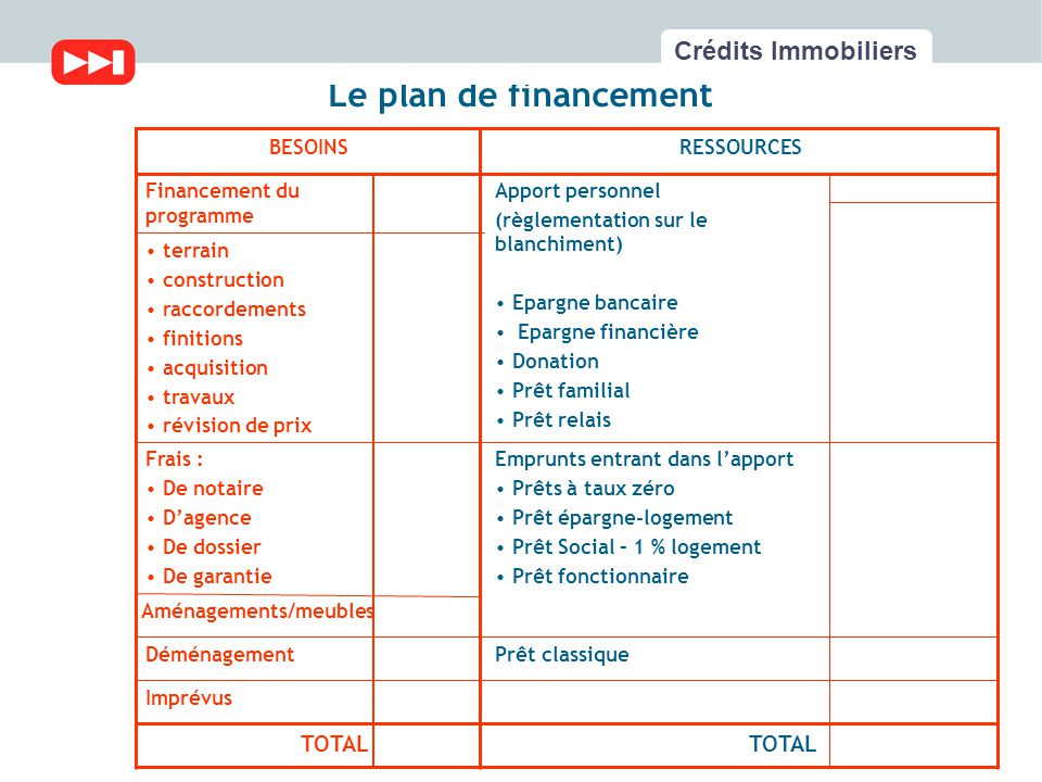 credit immobilier relais