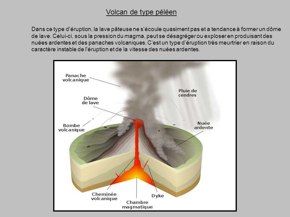 Volcan de type péléen