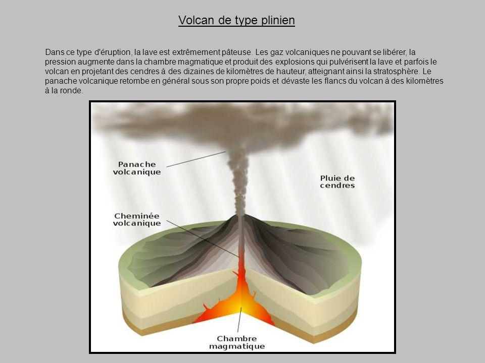 Volcan de type plinien