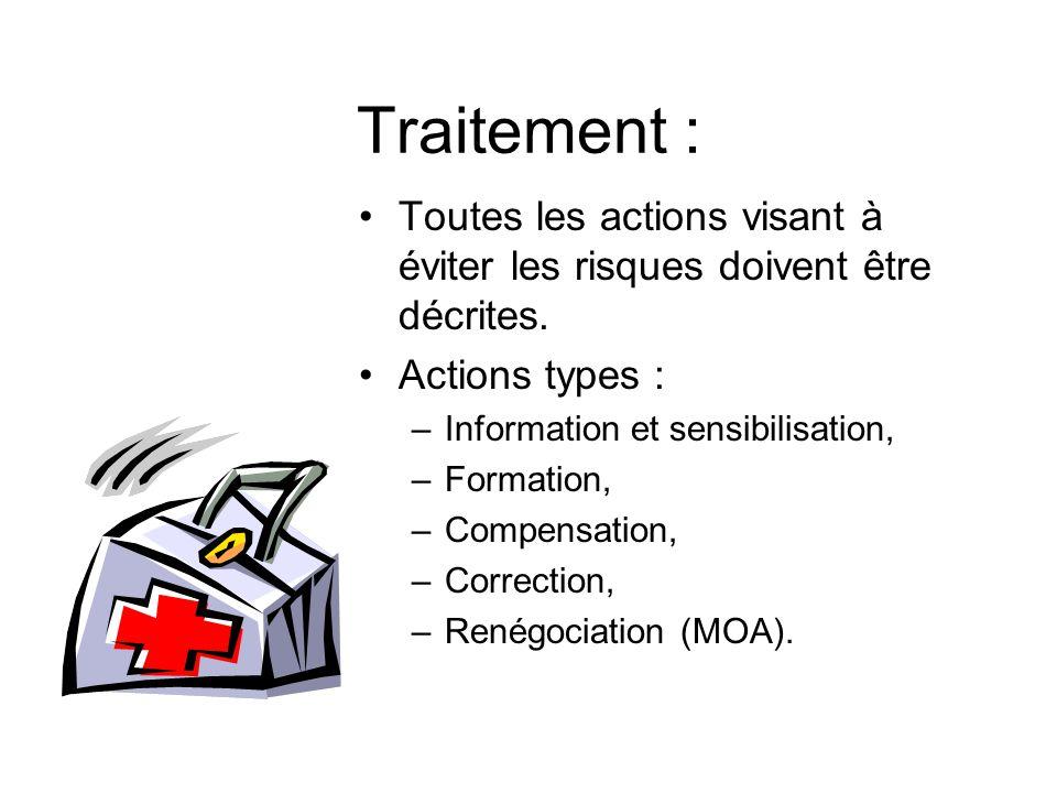 3 management de l quipe projet et gestion de projet - Traitement pour eviter les fausses couches ...