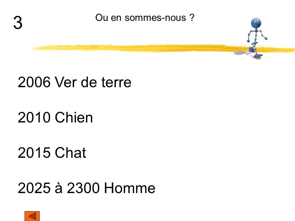 3 2006 Ver de terre 2010 Chien 2015 Chat 2025 à 2300 Homme