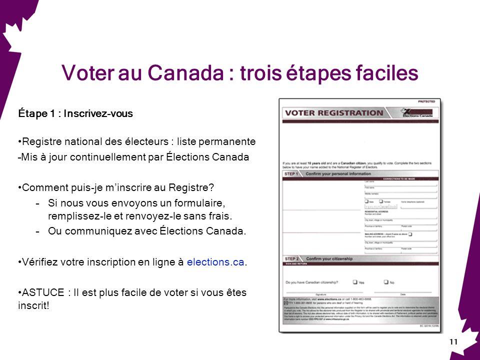 Les syst mes parlementaire et lectoral du canada ppt - Comment savoir dans quel bureau de vote on est inscrit ...