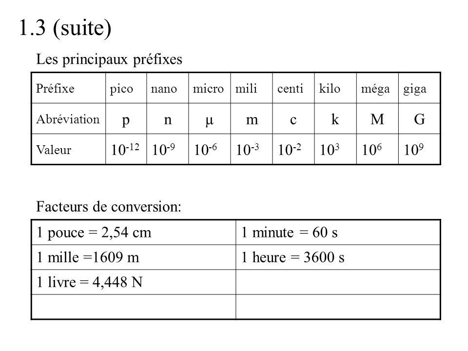 1.3 (suite) Les principaux préfixes p n µ m c k M G 10-12 10-9 10-6