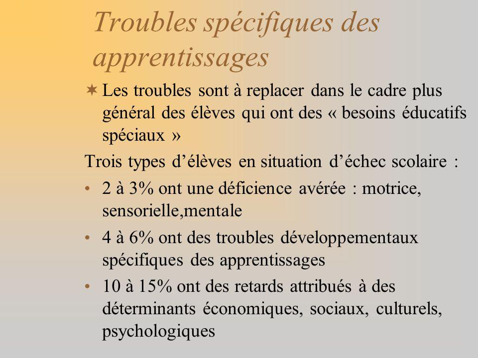 Troubles spécifiques des apprentissages