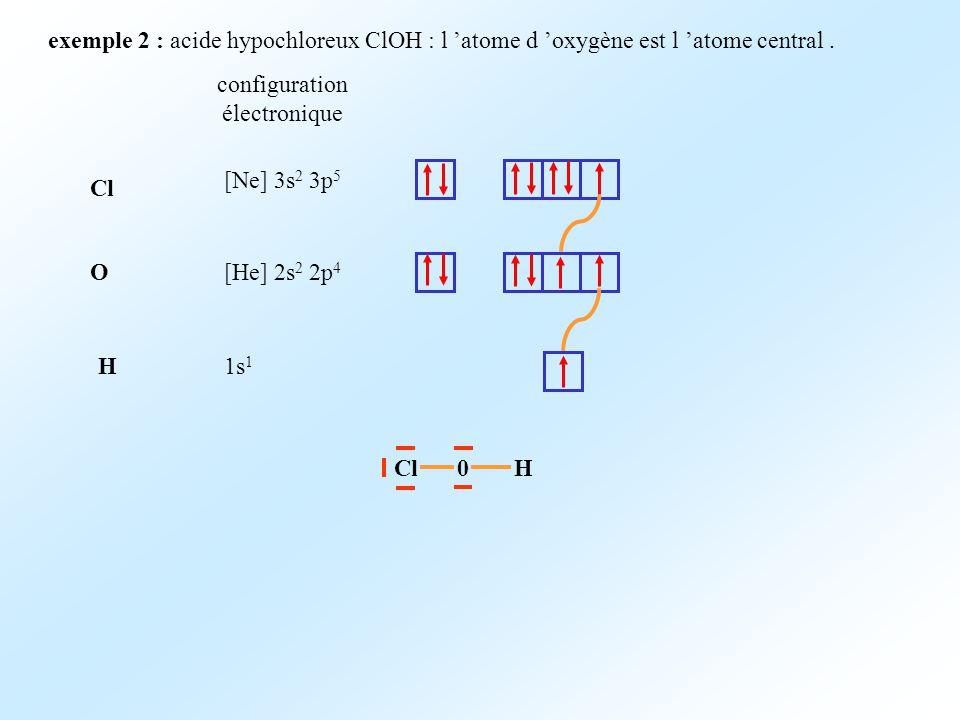 configuration électronique