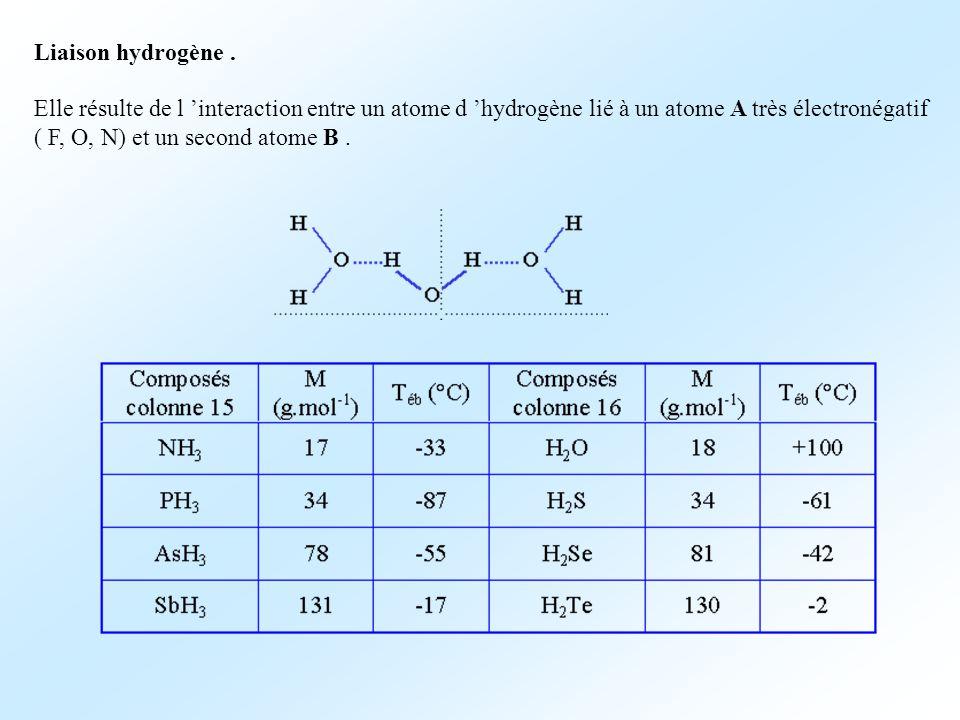 Liaison hydrogène .
