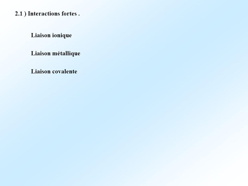 2.1 ) Interactions fortes . Liaison ionique Liaison métallique Liaison covalente