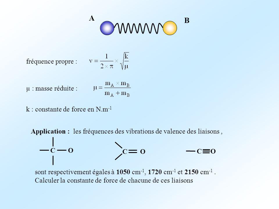 A B fréquence propre : µ : masse réduite :