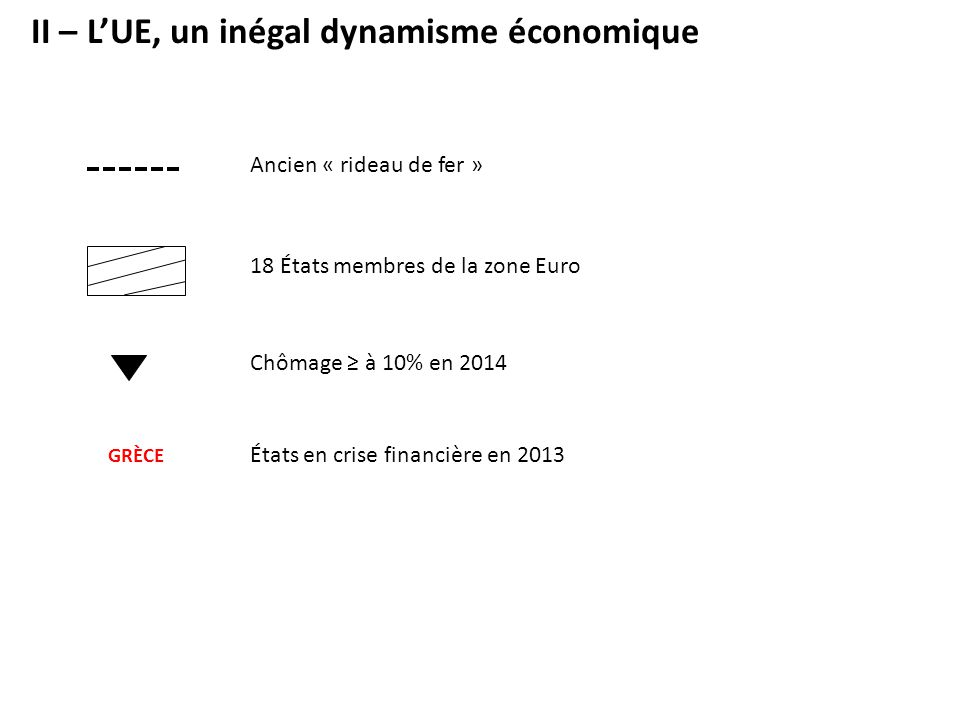 II – L'UE, un inégal dynamisme économique