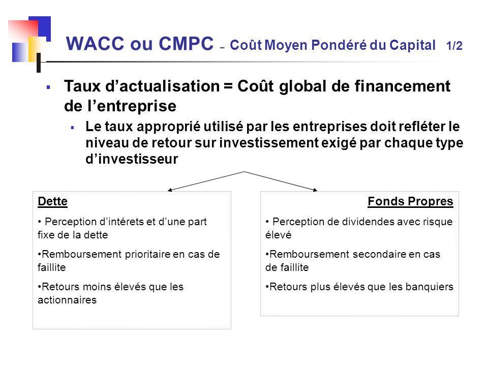 taux wacc définition