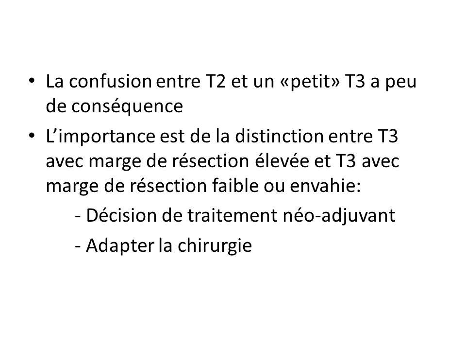 La confusion entre T2 et un «petit» T3 a peu de conséquence