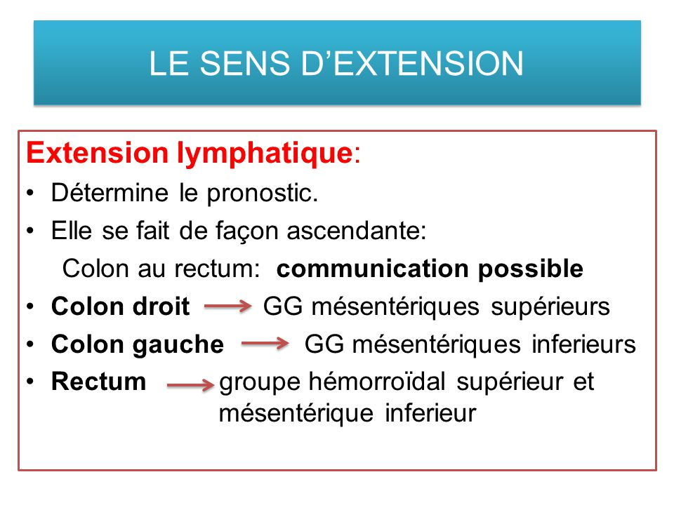 LE SENS D'EXTENSION Extension lymphatique: Détermine le pronostic.