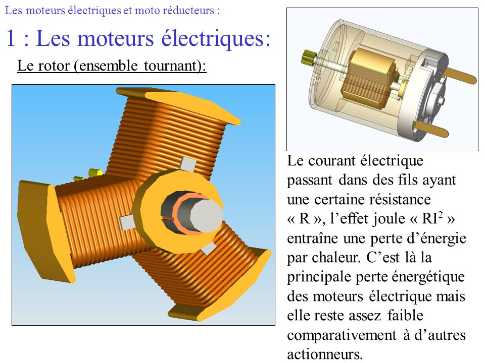 1 : Les moteurs électriques: