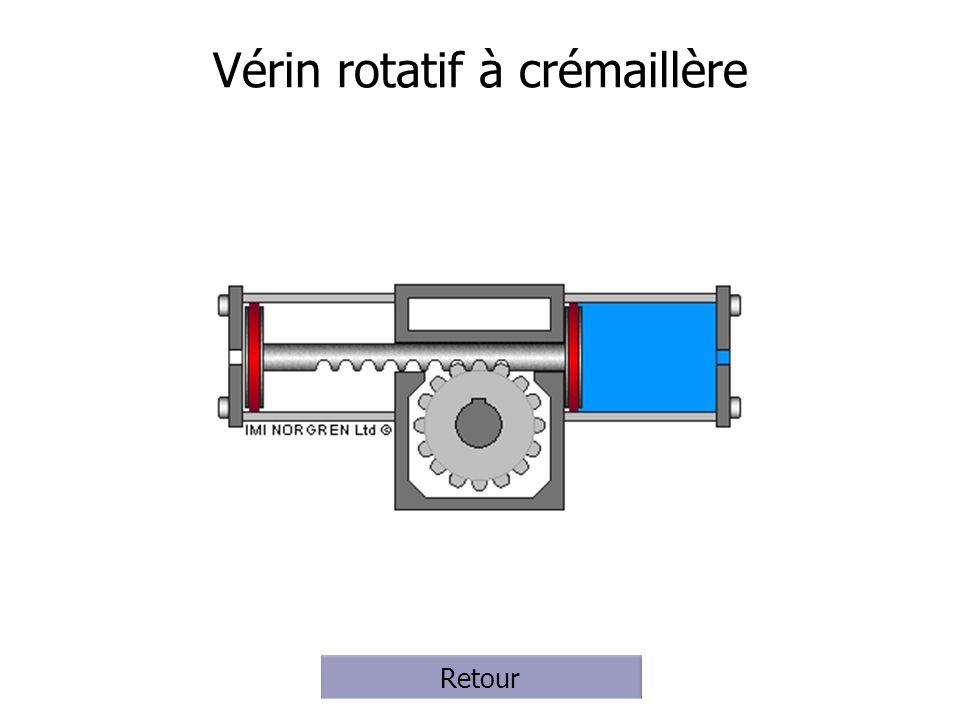 Vérin rotatif à crémaillère
